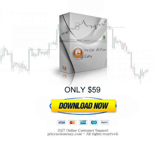 Day trading price action strategies